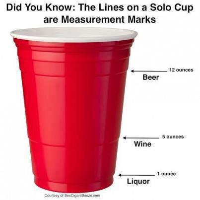 Solo Cup Measurement